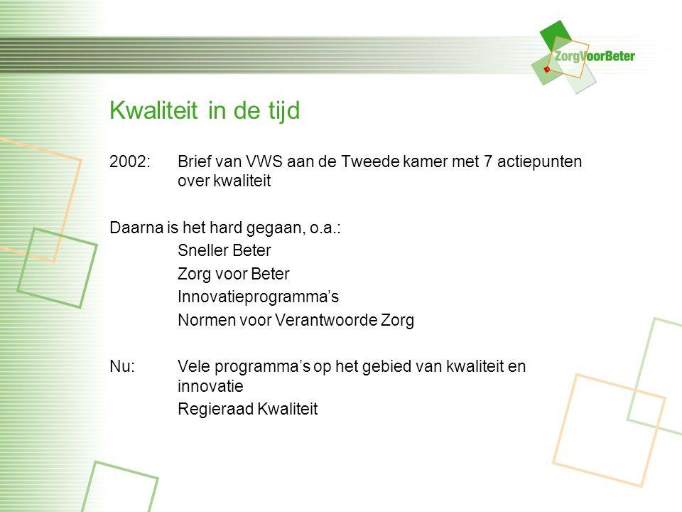 Kwaliteit in de tijd 2002: Brief van VWS aan de Tweede kamer met 7 actiepunten over kwaliteit. Daarna is het hard gegaan, o.a.: