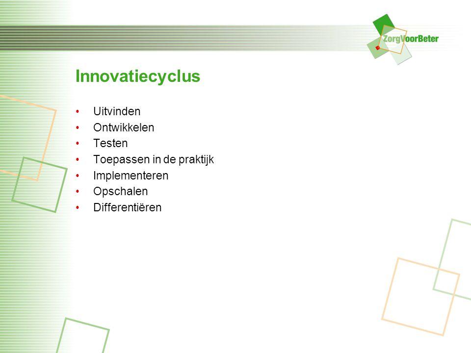 Innovatiecyclus Uitvinden Ontwikkelen Testen Toepassen in de praktijk
