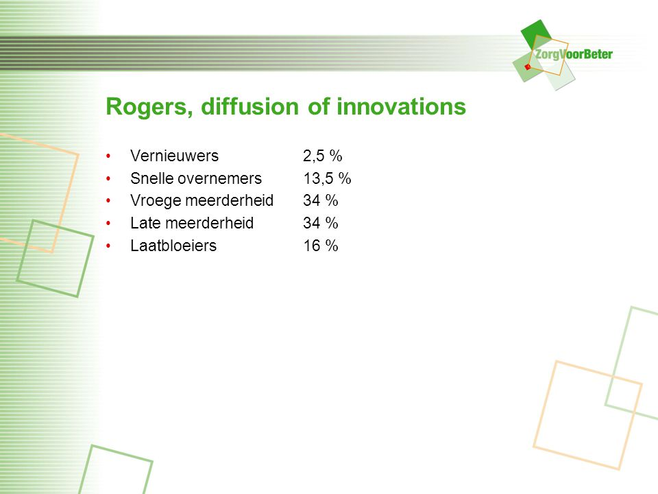 Rogers, diffusion of innovations