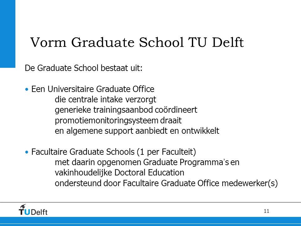 Vorm Graduate School TU Delft