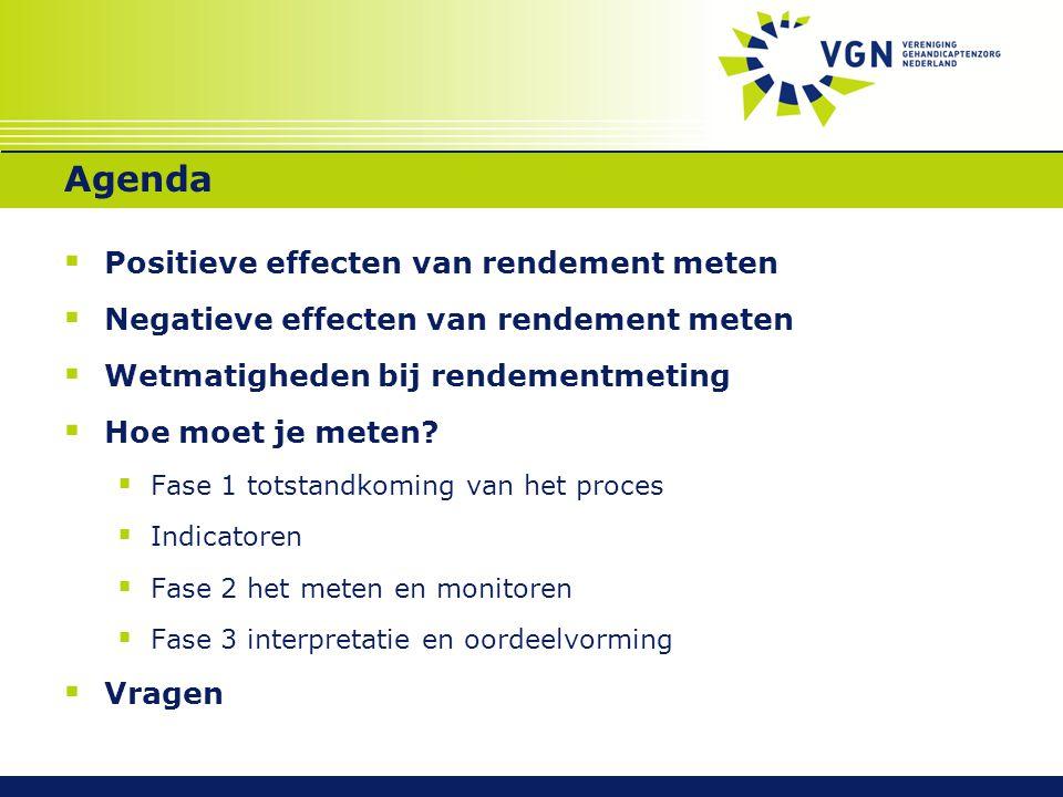 Agenda Positieve effecten van rendement meten