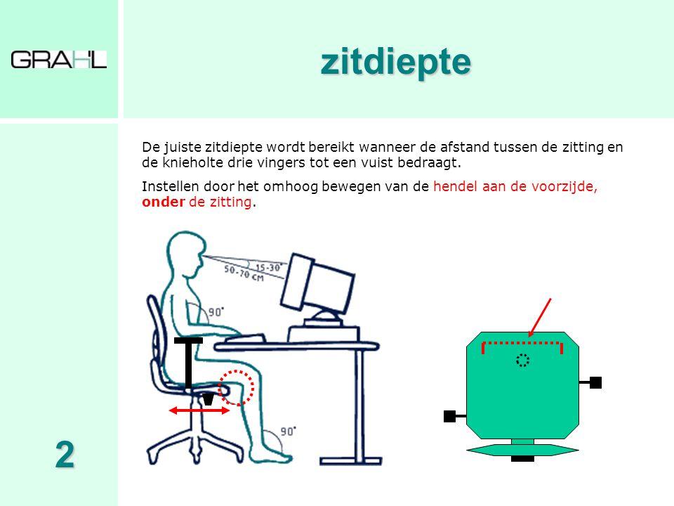 zitdiepte De juiste zitdiepte wordt bereikt wanneer de afstand tussen de zitting en de knieholte drie vingers tot een vuist bedraagt.
