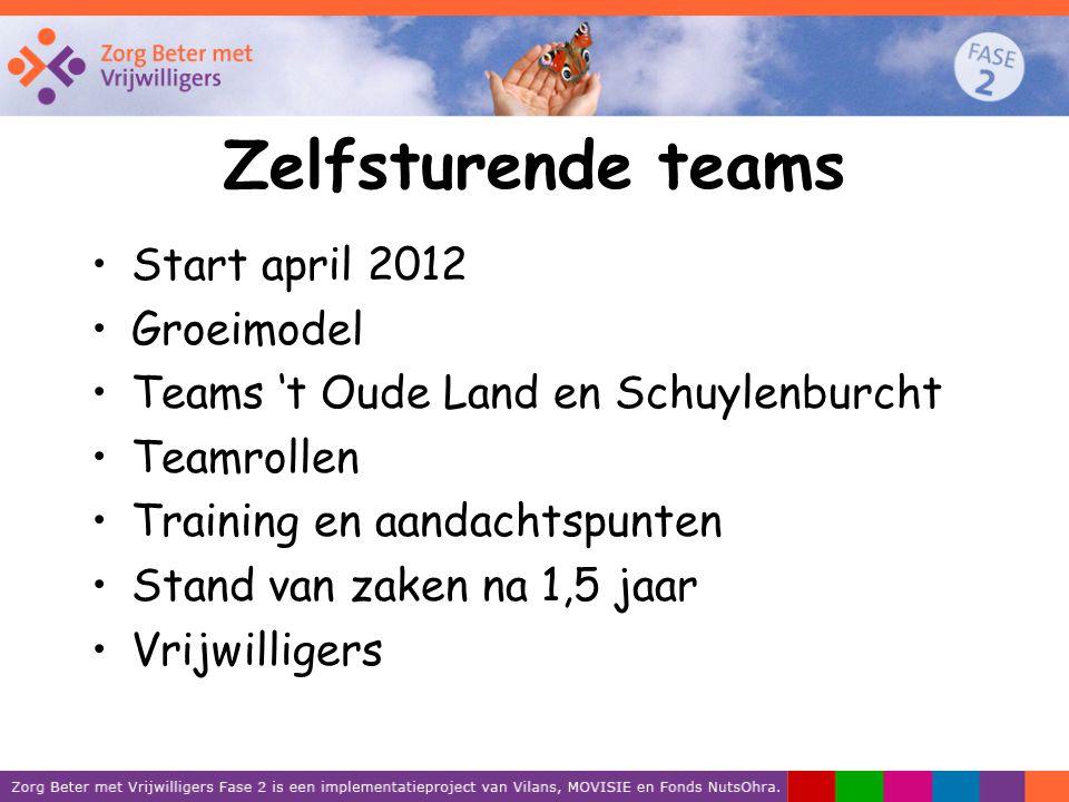 Zelfsturende teams Start april 2012 Groeimodel
