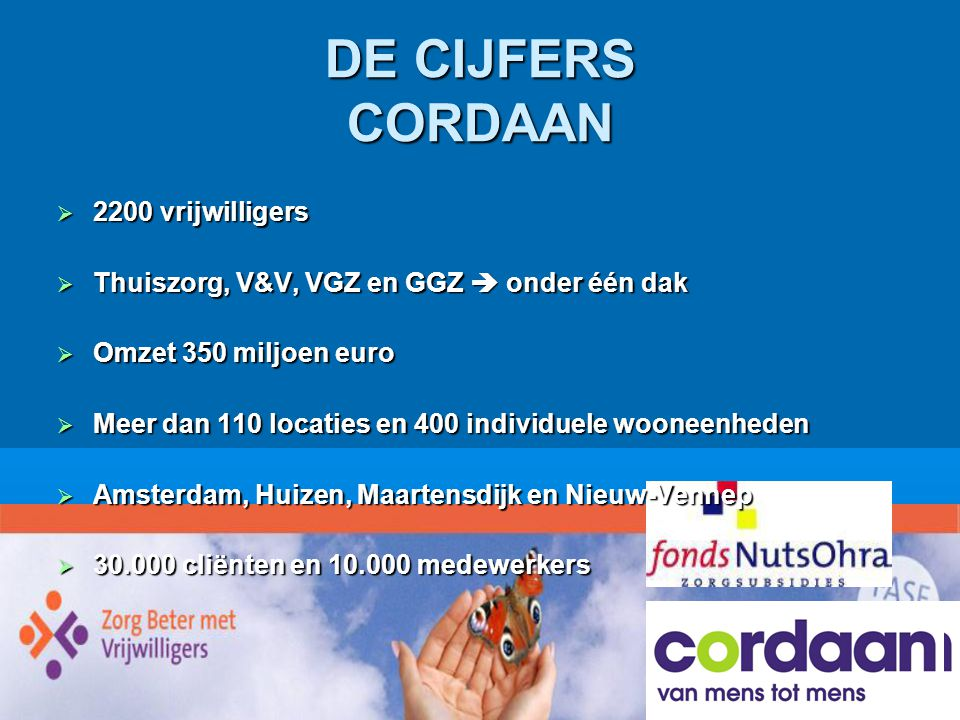 DE CIJFERS CORDAAN 2200 vrijwilligers