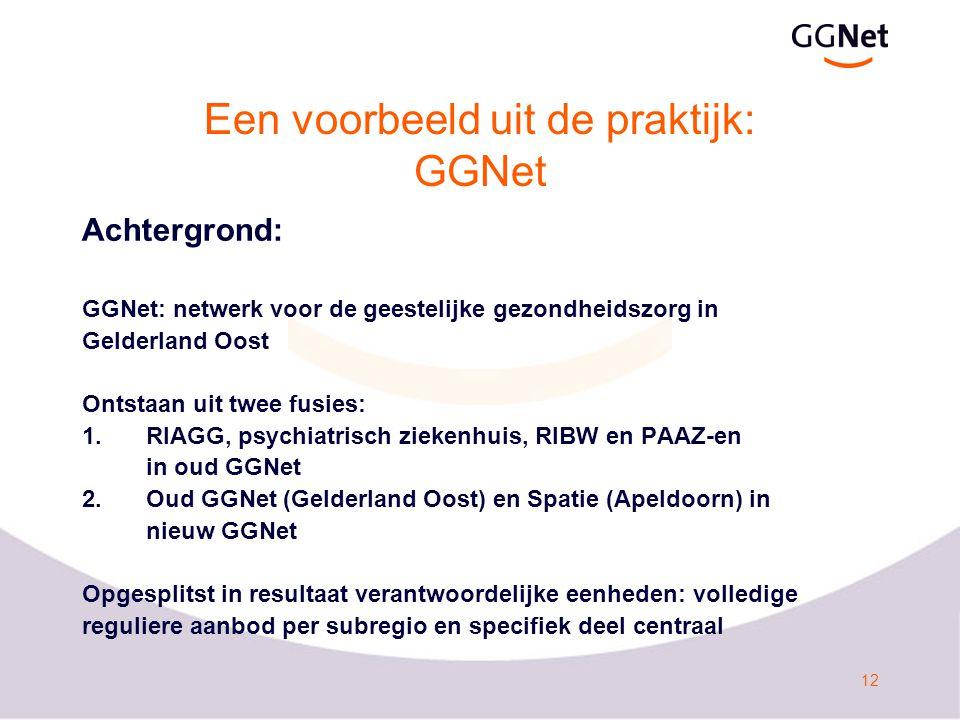 Een voorbeeld uit de praktijk: GGNet