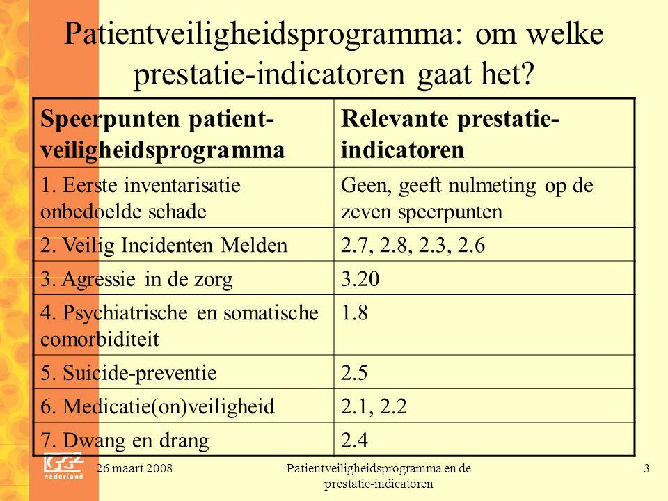 Patientveiligheidsprogramma: om welke prestatie-indicatoren gaat het