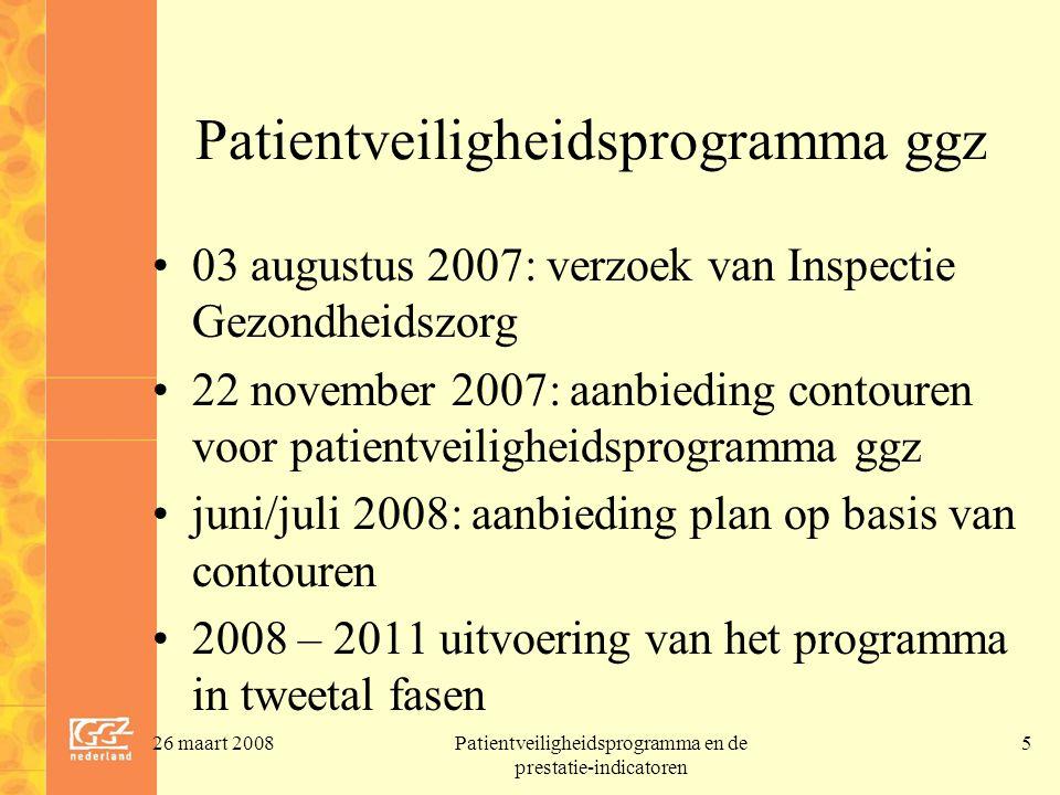Patientveiligheidsprogramma ggz