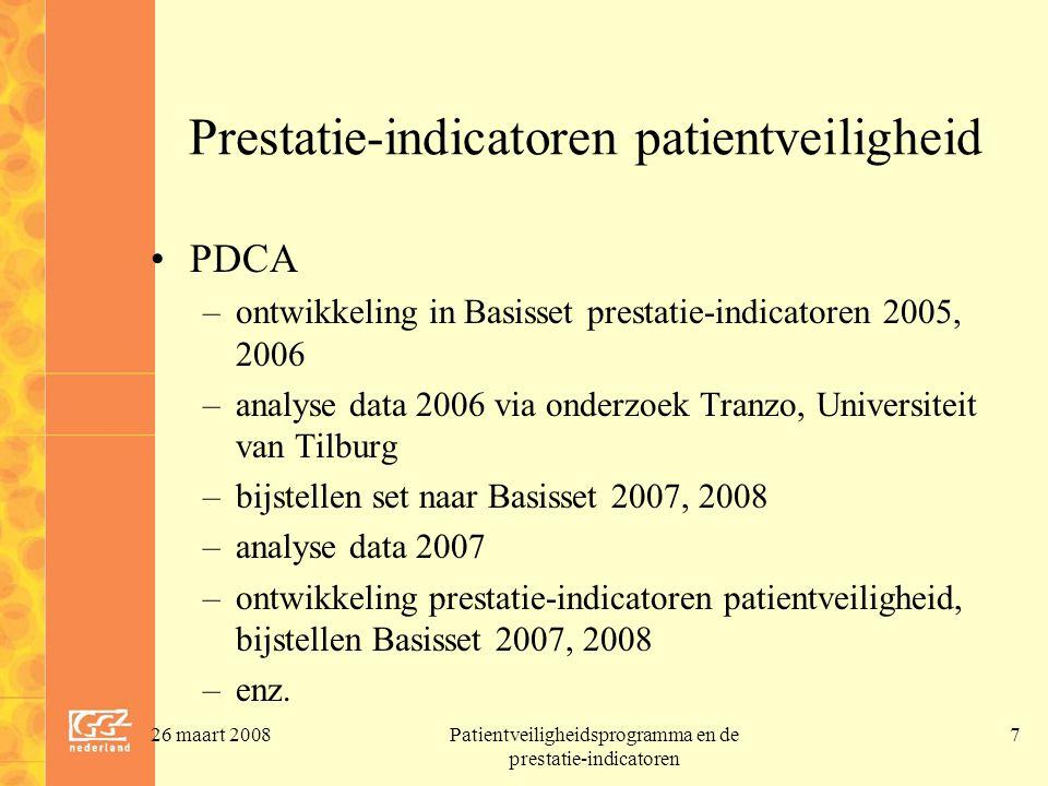 Prestatie-indicatoren patientveiligheid