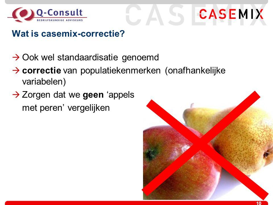 Wat is casemix-correctie