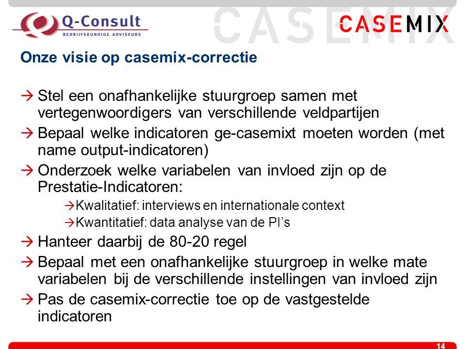 Onze visie op casemix-correctie