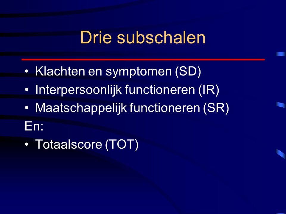 Drie subschalen Klachten en symptomen (SD)
