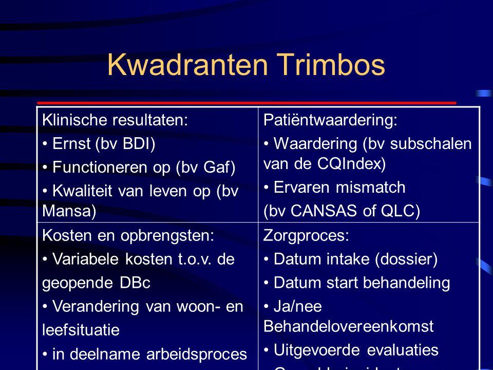 Kwadranten Trimbos Klinische resultaten: • Ernst (bv BDI)