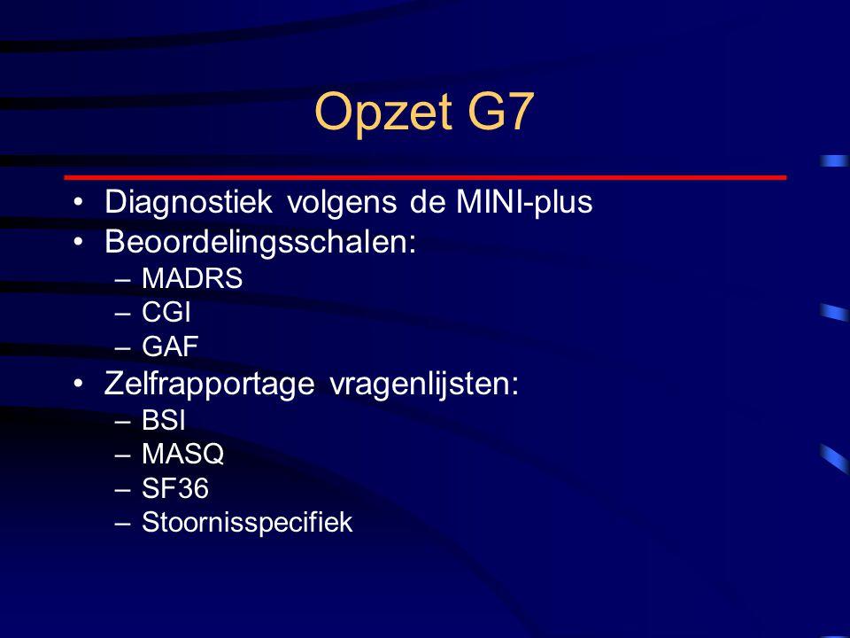 Opzet G7 Diagnostiek volgens de MINI-plus Beoordelingsschalen: