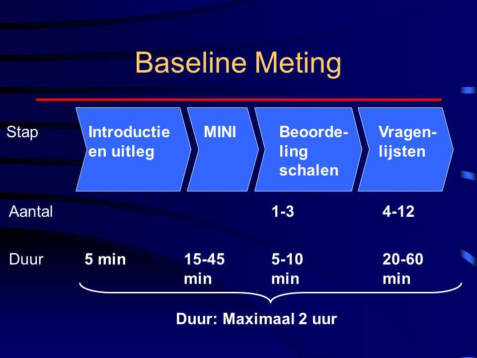 Baseline Meting Stap Introductie en uitleg MINI Beoorde- ling schalen