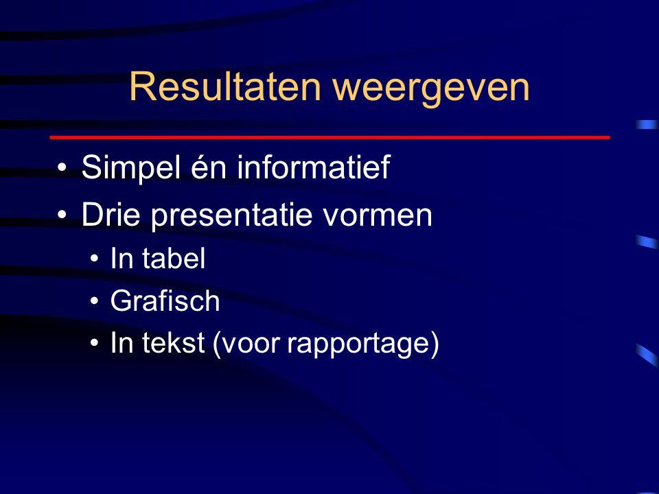 Resultaten weergeven Simpel én informatief Drie presentatie vormen