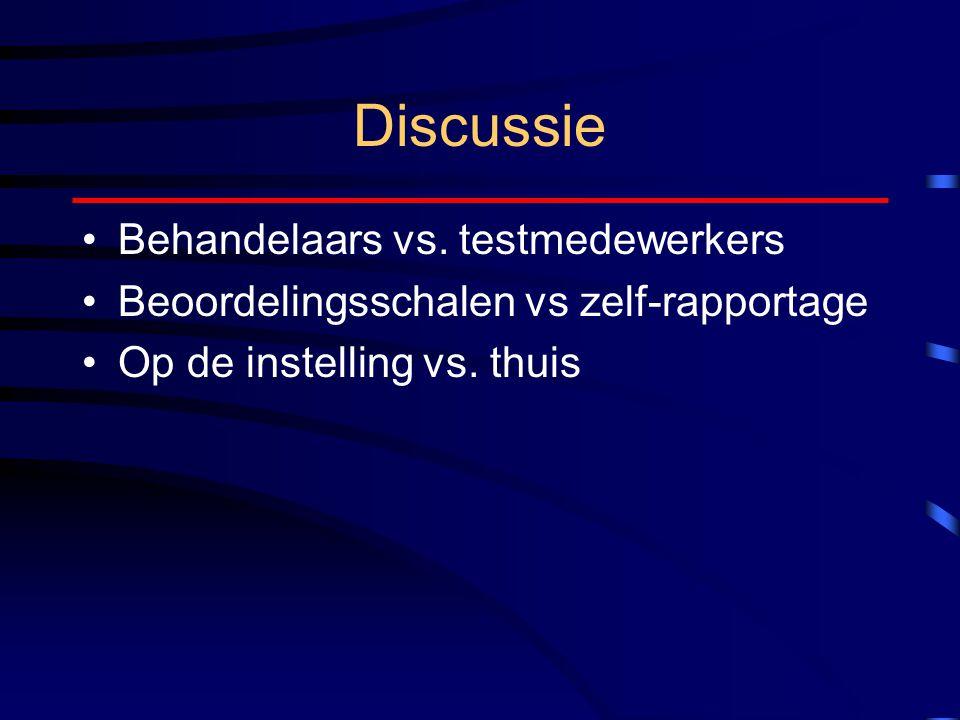Discussie Behandelaars vs. testmedewerkers