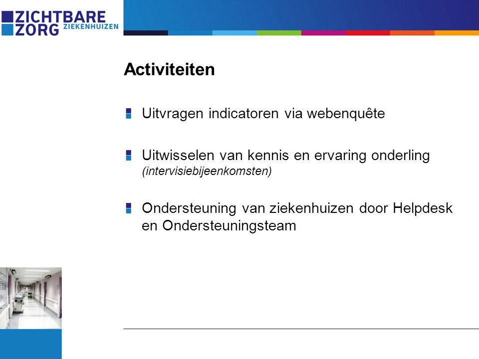 Activiteiten Uitvragen indicatoren via webenquête