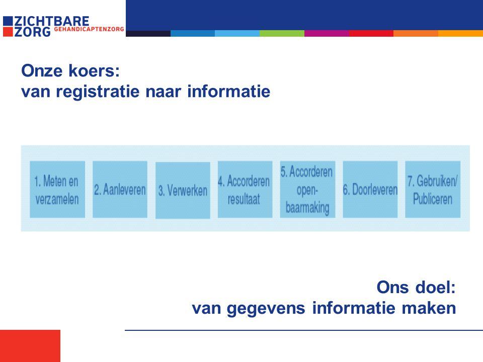 Onze koers: van registratie naar informatie