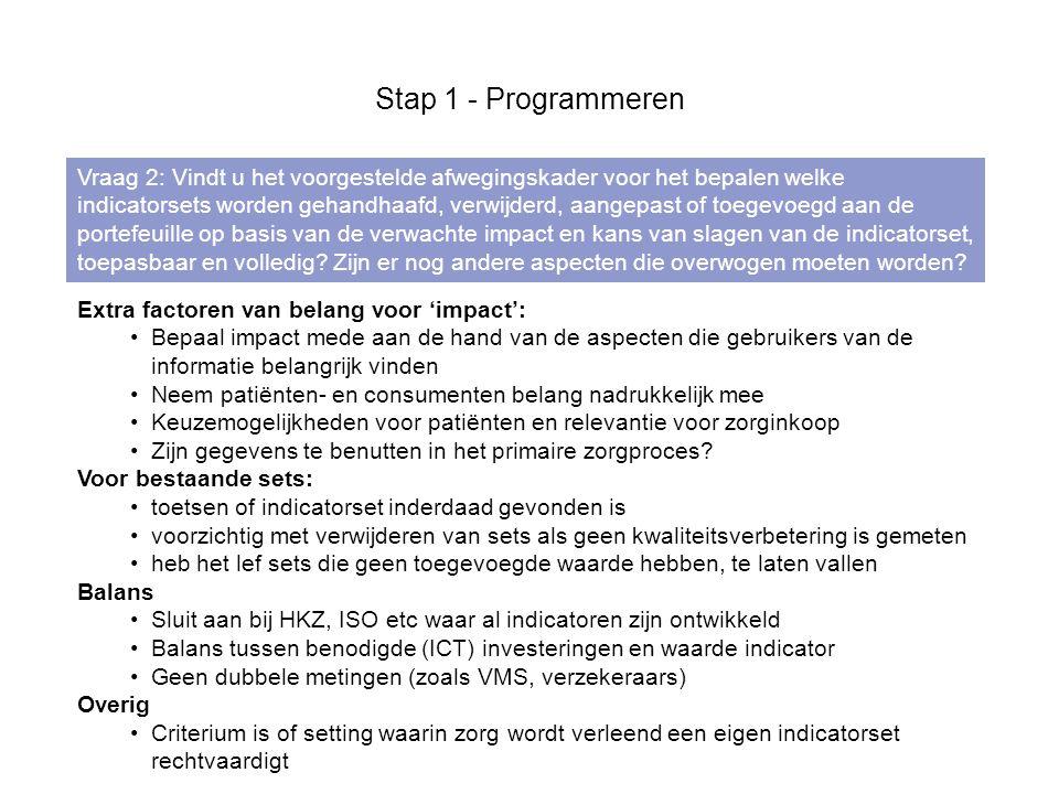 Stap 1 - Programmeren