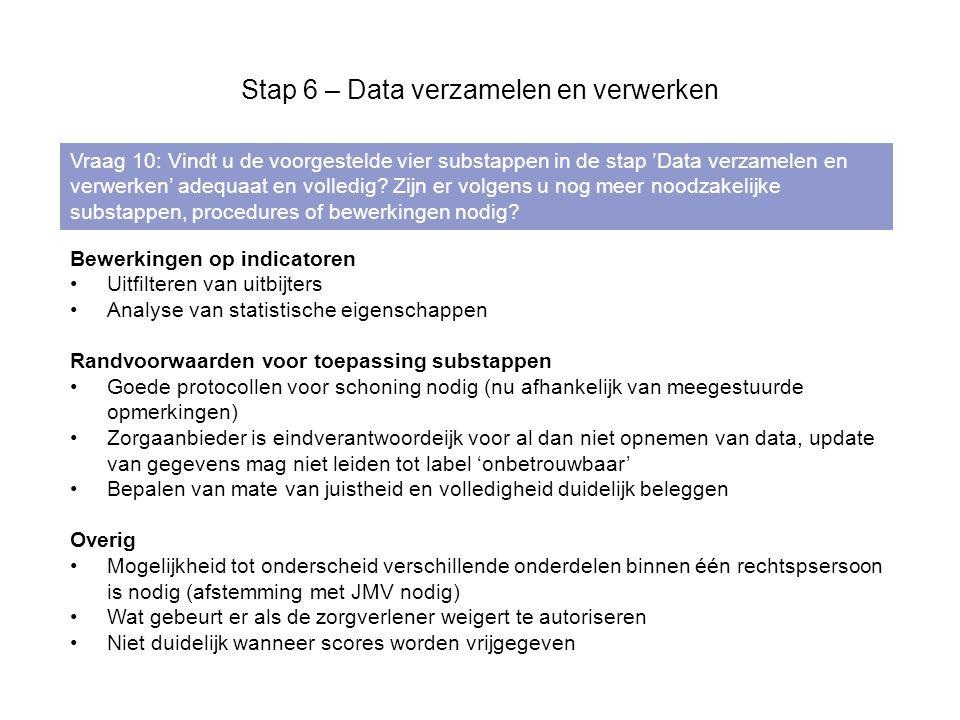 Stap 6 – Data verzamelen en verwerken