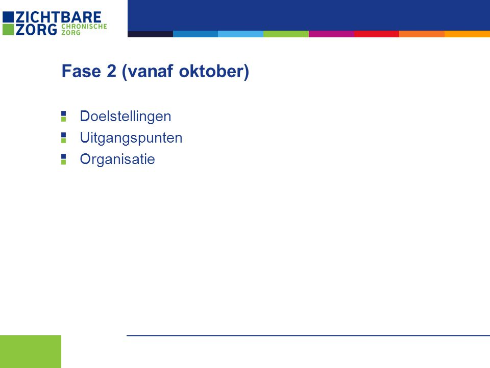 Fase 2 (vanaf oktober) Doelstellingen Uitgangspunten Organisatie