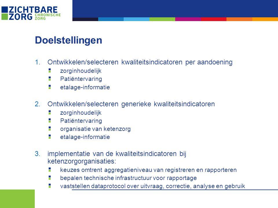Doelstellingen Ontwikkelen/selecteren kwaliteitsindicatoren per aandoening. zorginhoudelijk. Patiëntervaring.
