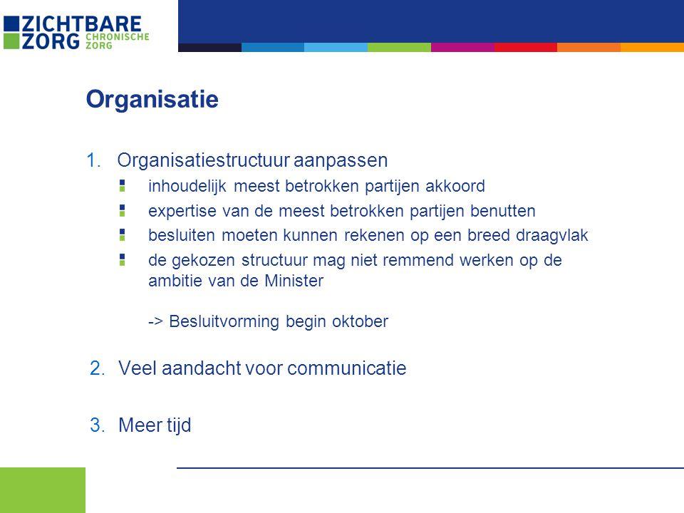 Organisatie Organisatiestructuur aanpassen