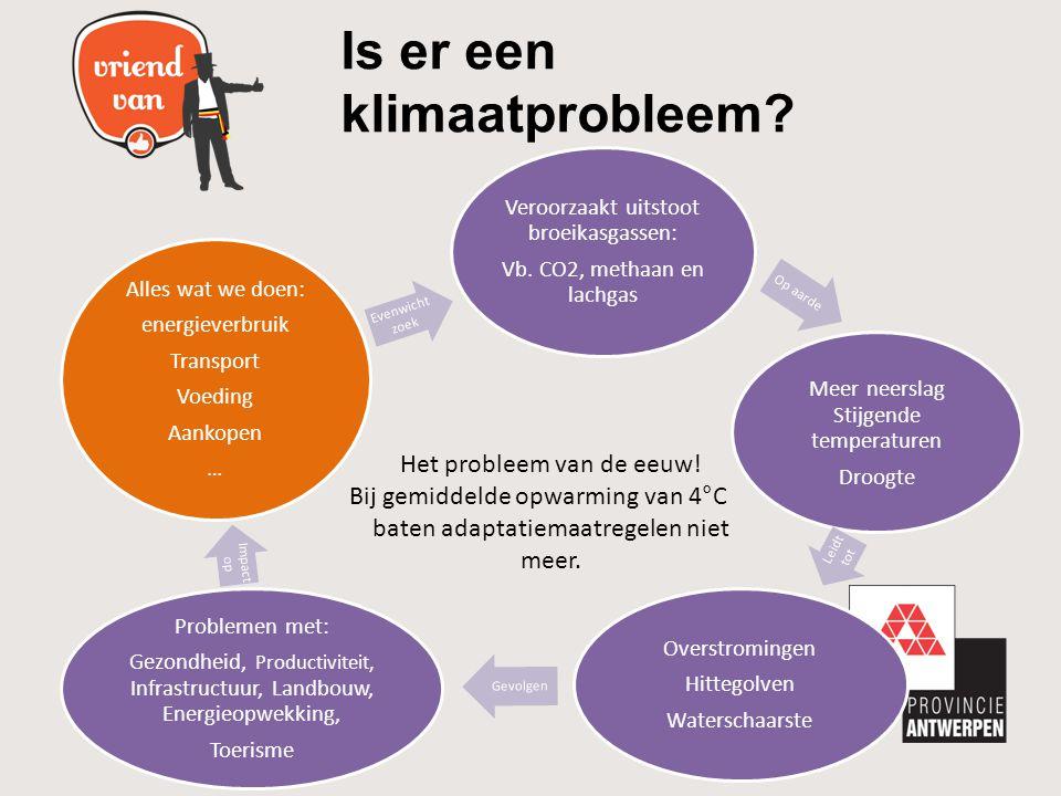 Is er een klimaatprobleem