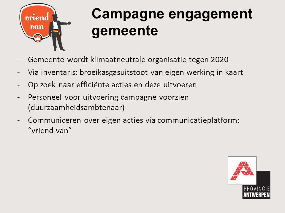 Campagne engagement gemeente