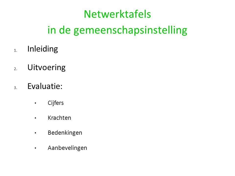 Netwerktafels in de gemeenschapsinstelling