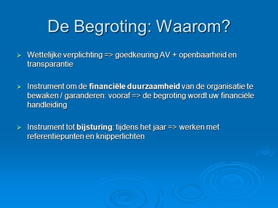 De Begroting: Waarom Wettelijke verplichting => goedkeuring AV + openbaarheid en transparantie.
