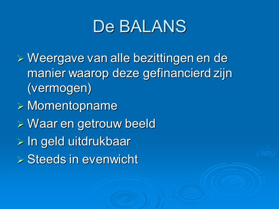 De BALANS Weergave van alle bezittingen en de manier waarop deze gefinancierd zijn (vermogen) Momentopname.