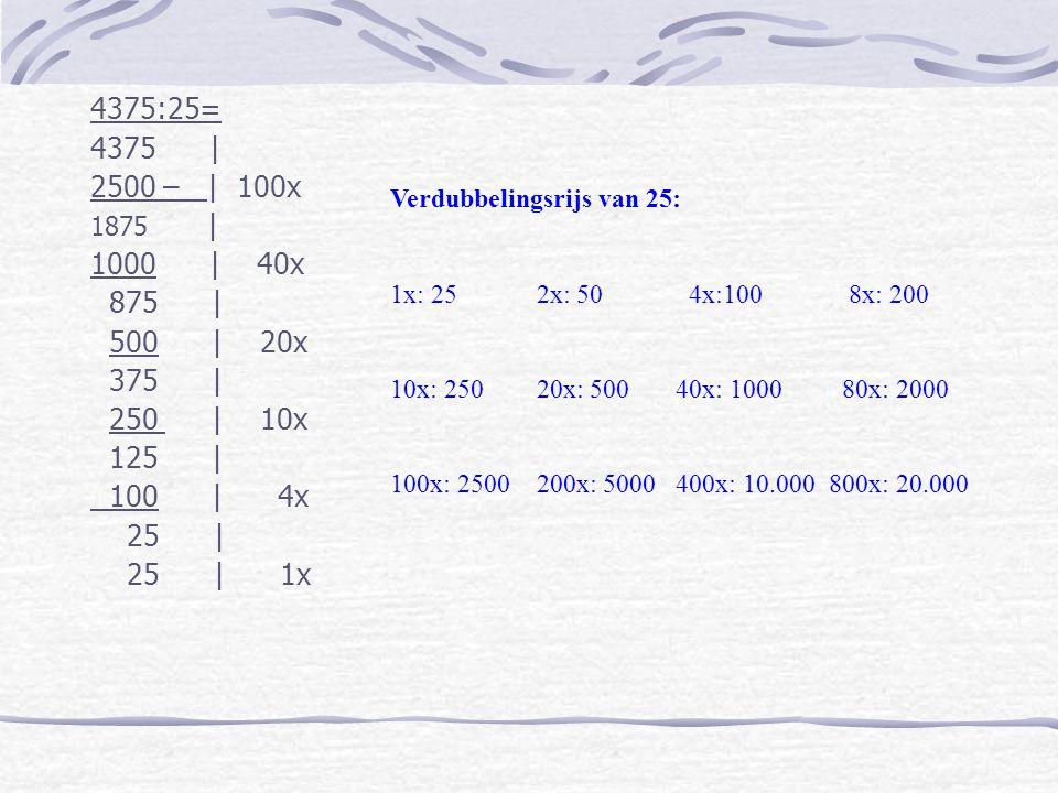 4375:25= 4375 | 2500 – | 100x. | 1000 | 40x. 875 | 500 | 20x. 375 |