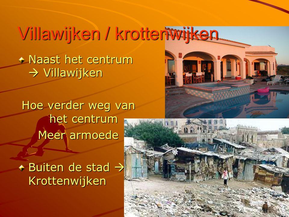 Villawijken / krottenwijken