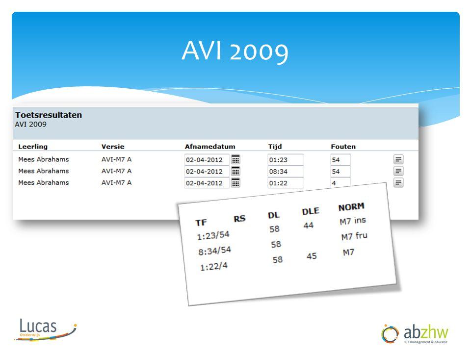 AVI 2009