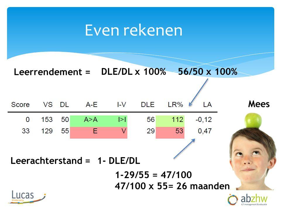 Even rekenen Leerrendement = DLE/DL x 100% 56/50 x 100% Mees