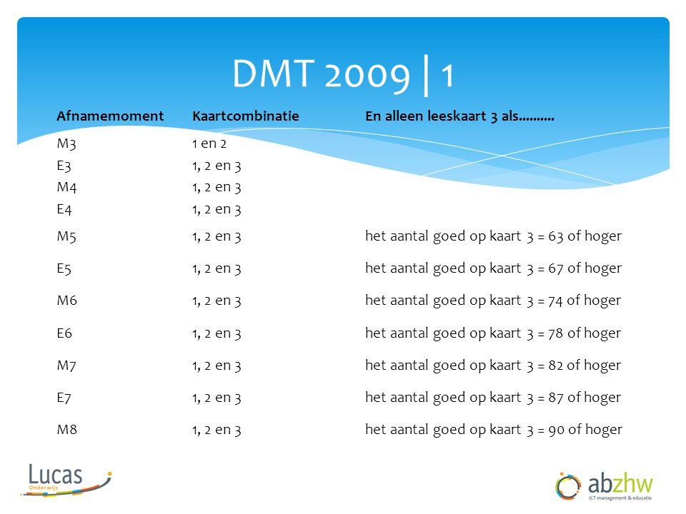 DMT 2009 | 1 Afnamemoment Kaartcombinatie