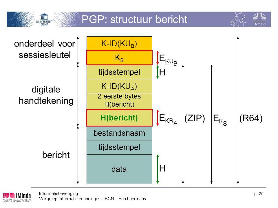 PGP: structuur bericht