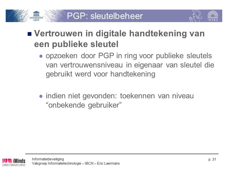 Vertrouwen in digitale handtekening van een publieke sleutel