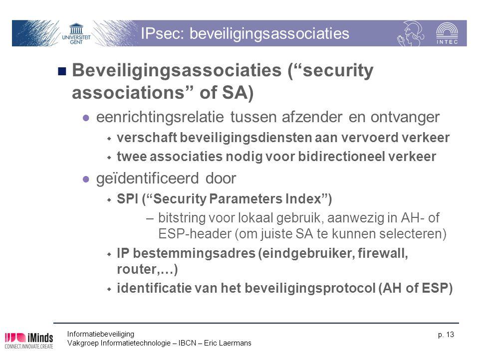 IPsec: beveiligingsassociaties