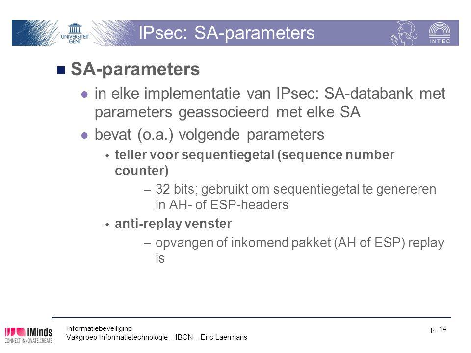 IPsec: SA-parameters SA-parameters