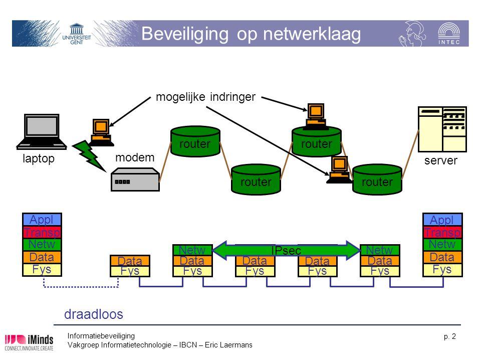 Beveiliging op netwerklaag