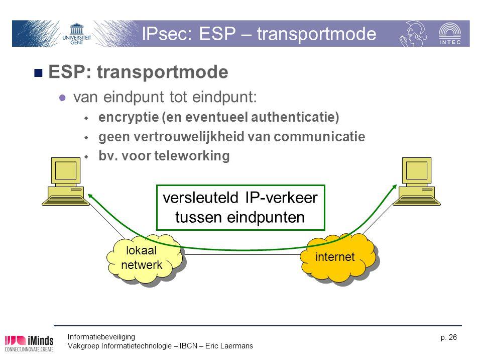 IPsec: ESP – transportmode