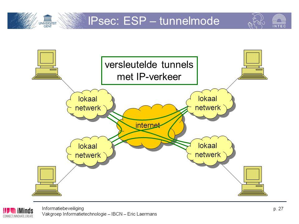 IPsec: ESP – tunnelmode