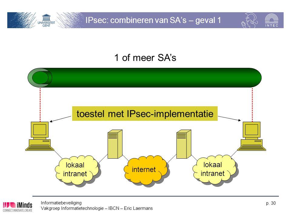 IPsec: combineren van SA's – geval 1