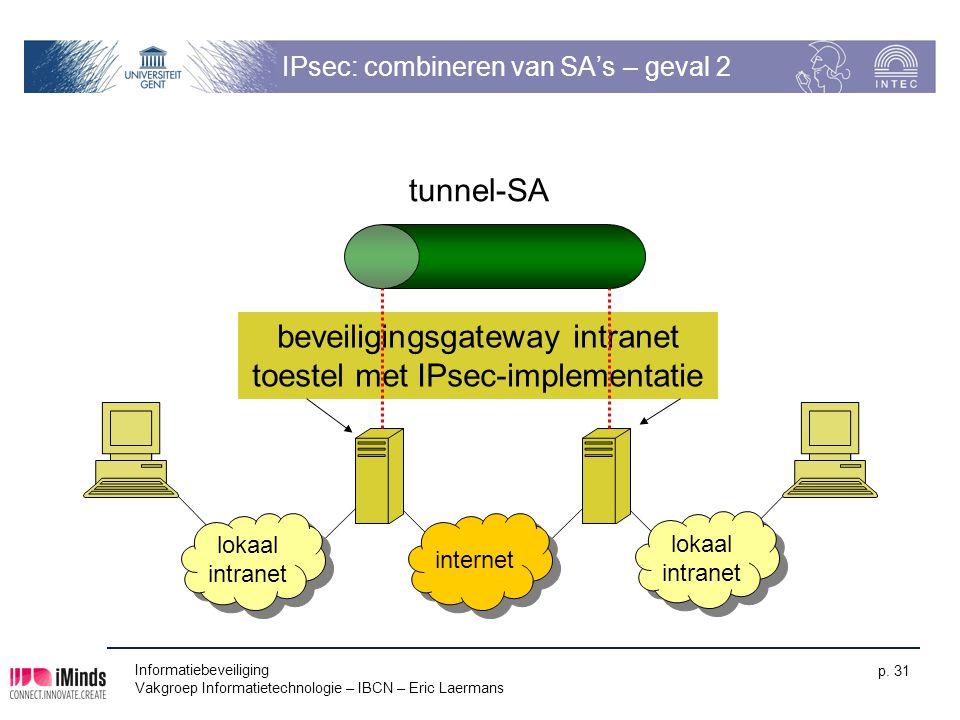 IPsec: combineren van SA's – geval 2