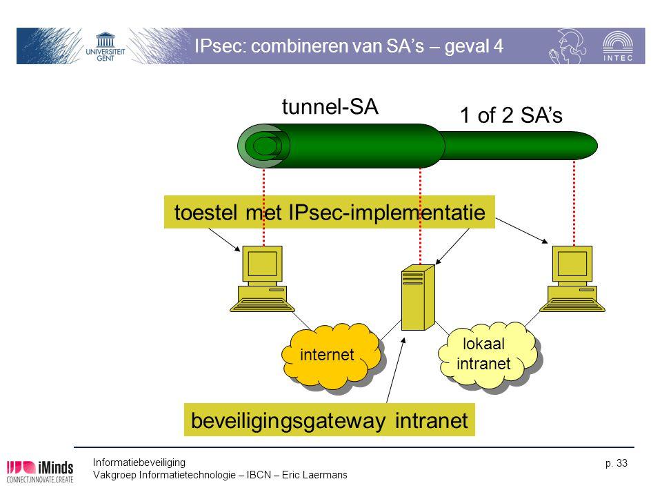 IPsec: combineren van SA's – geval 4