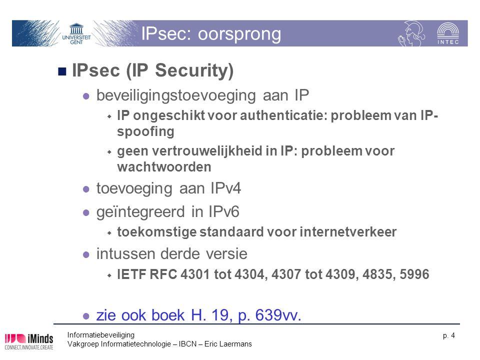 IPsec: oorsprong IPsec (IP Security) beveiligingstoevoeging aan IP