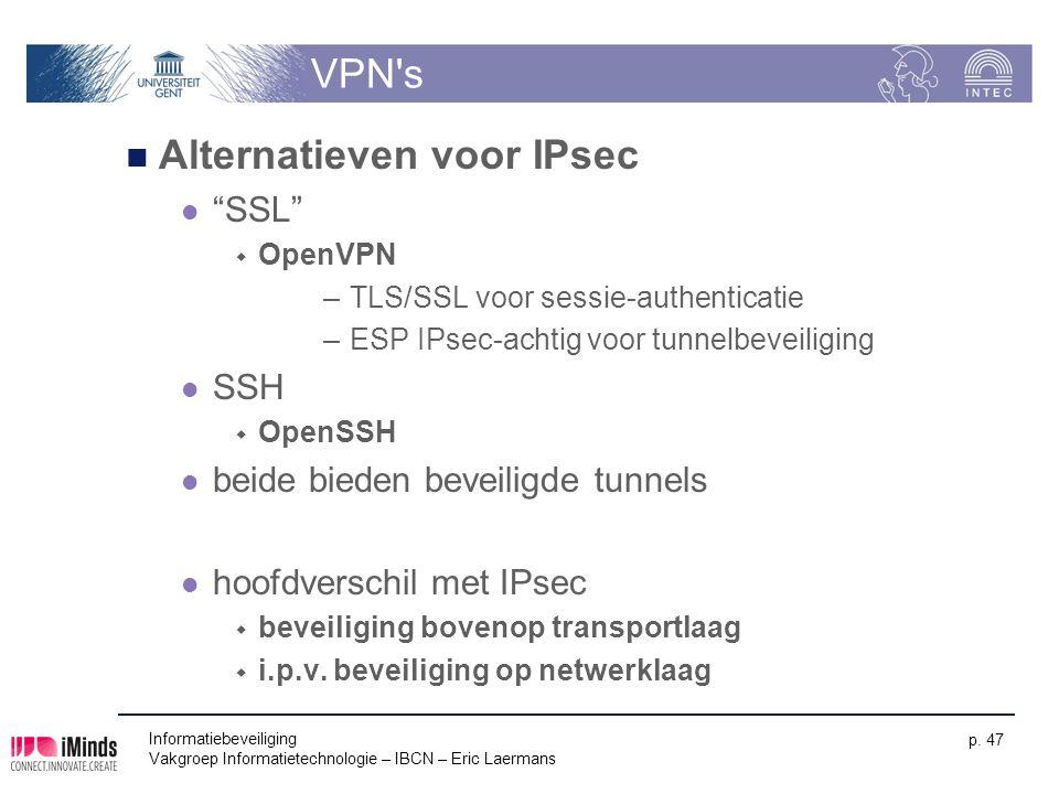 Alternatieven voor IPsec