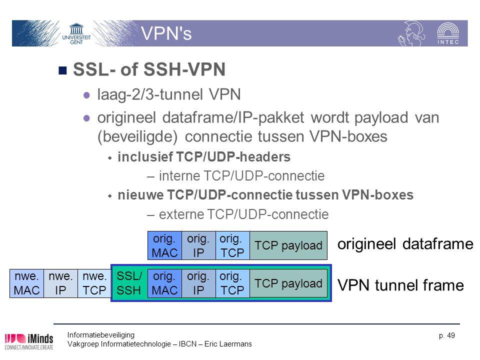 VPN s SSL- of SSH-VPN laag-2/3-tunnel VPN